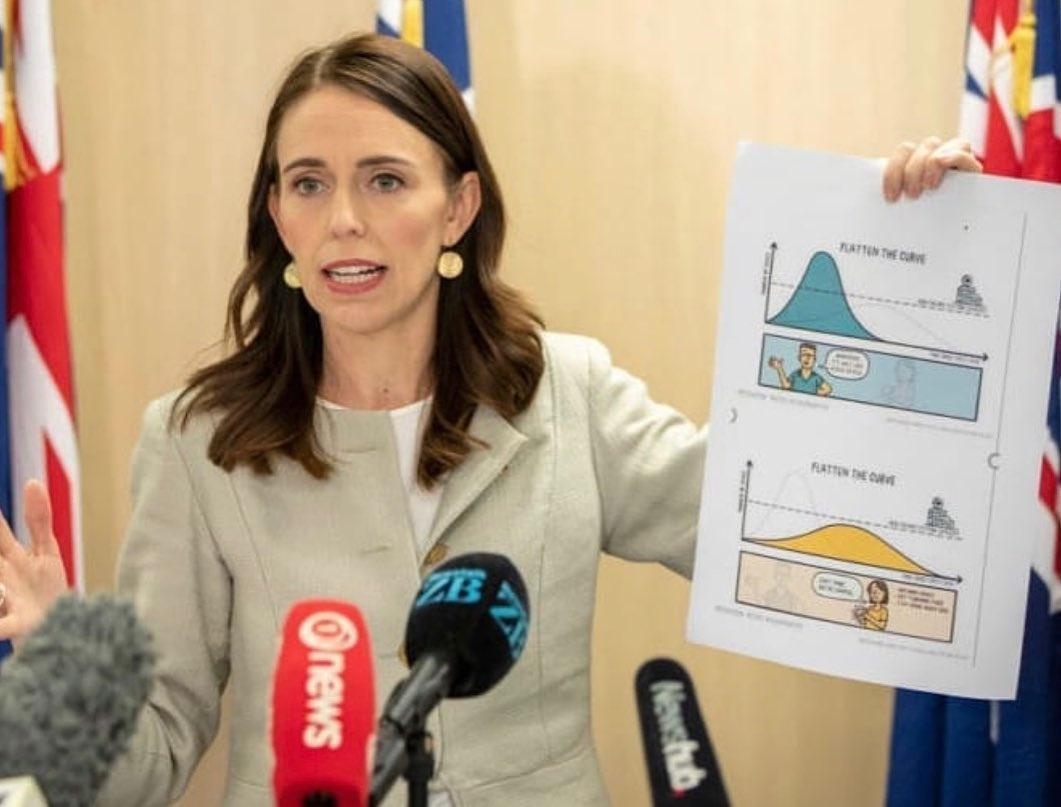 Coronavírus: Nova Zelândia reabrirá escolas, cinemas e bares nos ...