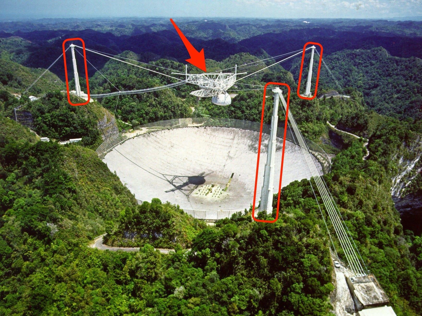 (Observatório NAIC Arecibo / NSF; Business Insider)