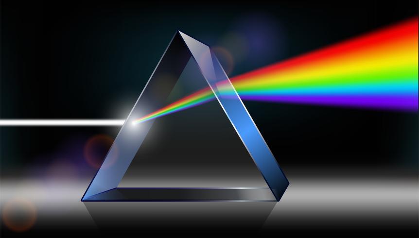 Os físicos criam ondas de luz óptica invertidas no tempo girando a cabeça primeiro